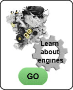 bored help men learn about engines